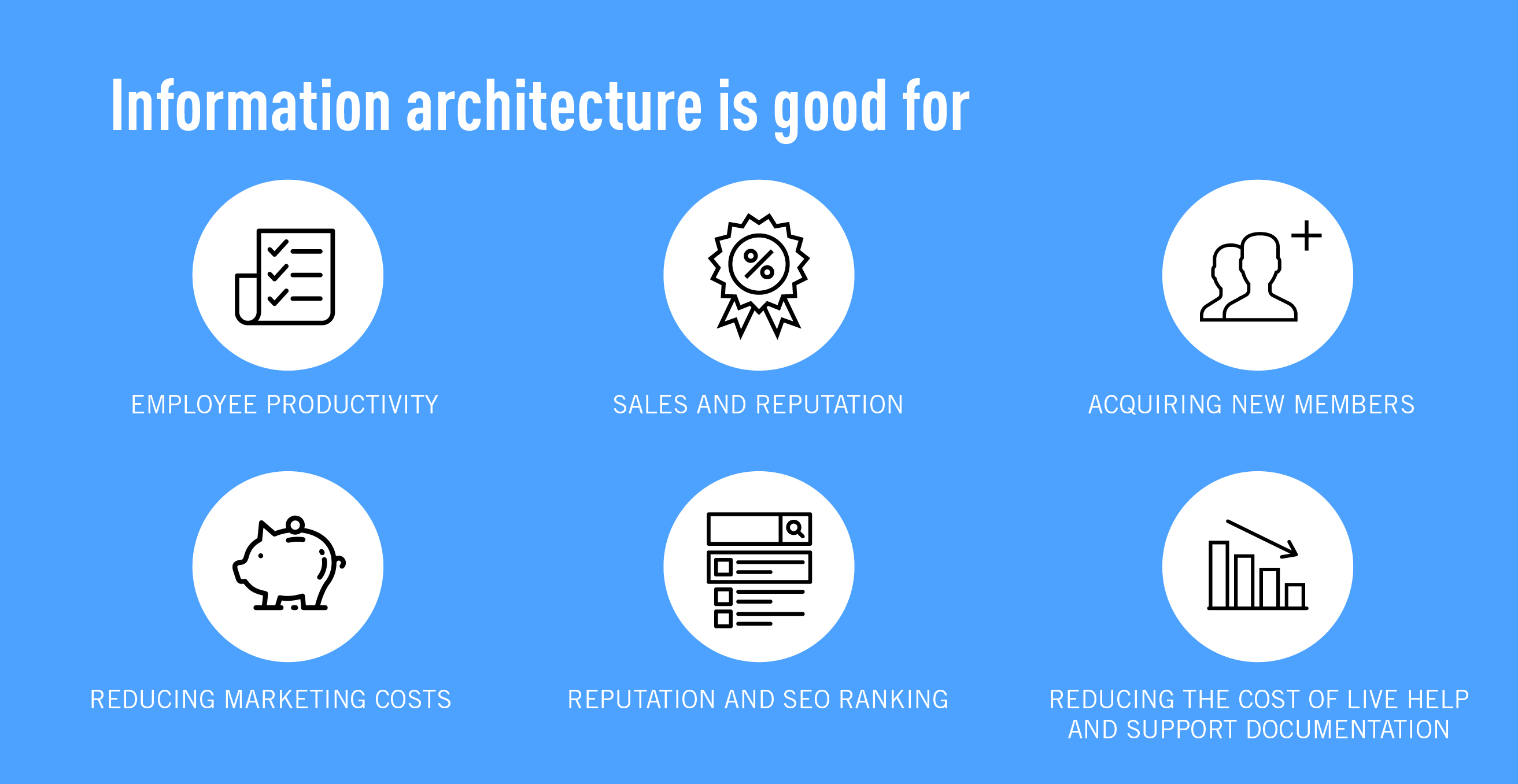 A Beginner's Guide To Information Architecture in UX 20